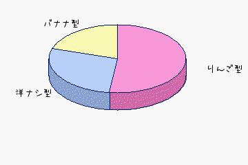2014050502