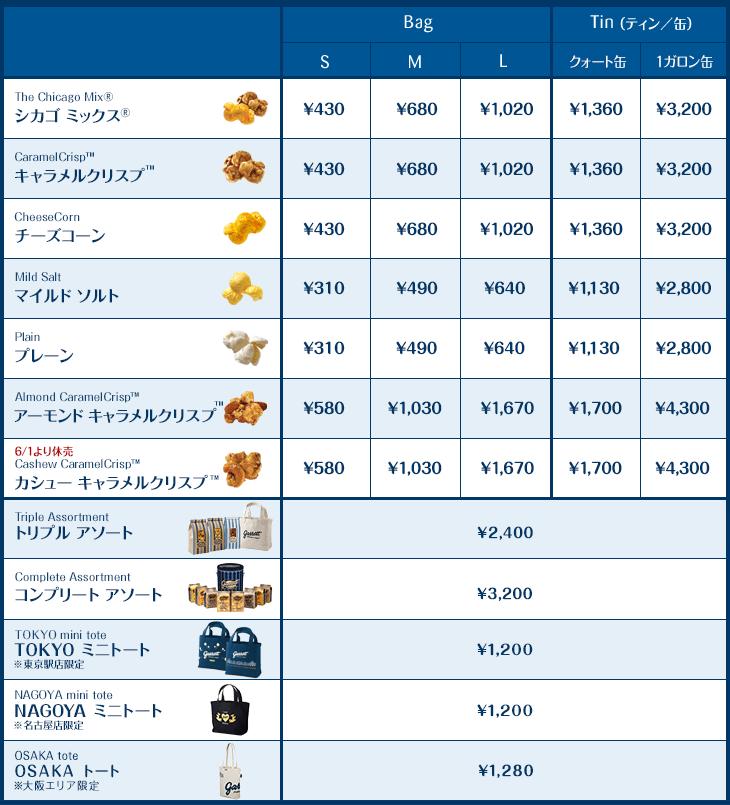 graph_harajyuku_tokyo_nagoya_160610