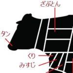【牛肉部位】名称と位置の図解【焼肉】
