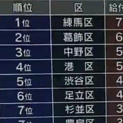 江東 区 特別 給付 金