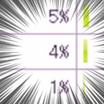 【競馬】的中率と回収率の出し方 簡単な計算方法【競輪 競艇 オート 弓道】